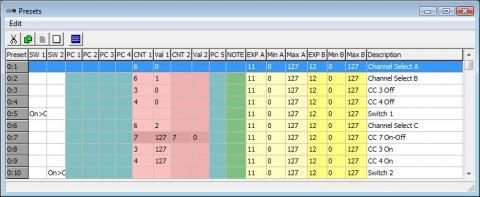 FCB1010 preset table