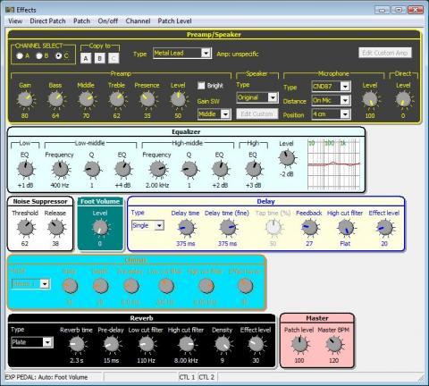 GS-10 effect parameters